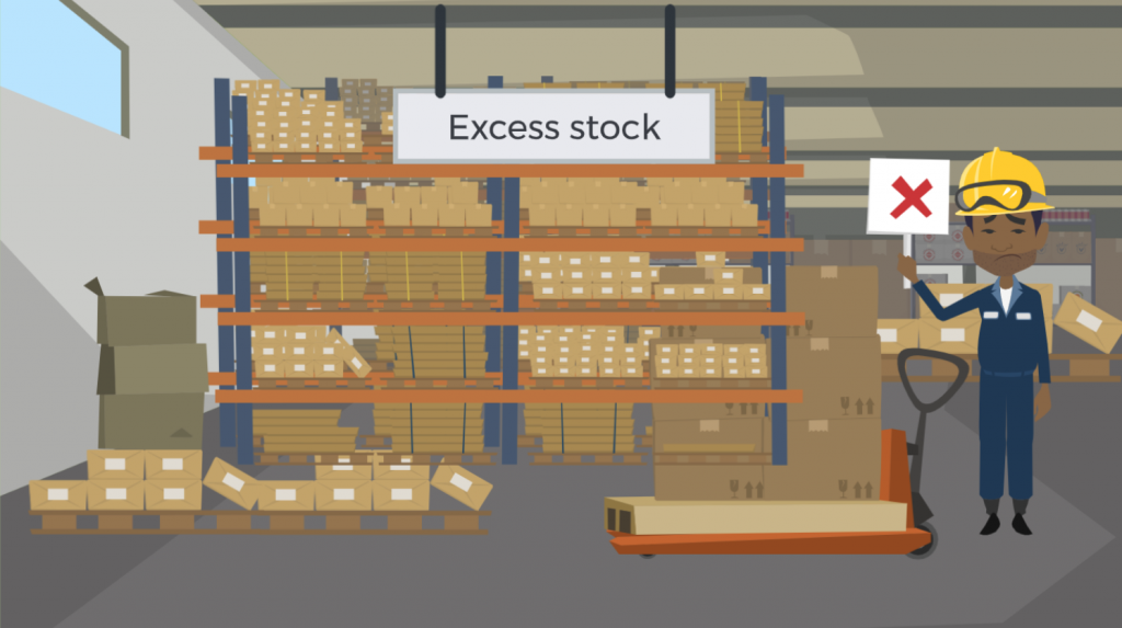 What Is Excess Inventory and How to Sell It? | intuendi.com